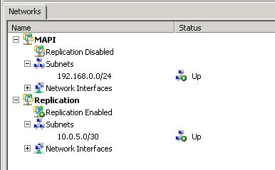 Exchange Server 2010 Database Availability Group Networks Configured