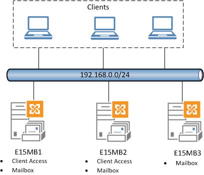 exchange-2013-client-access-server-ha