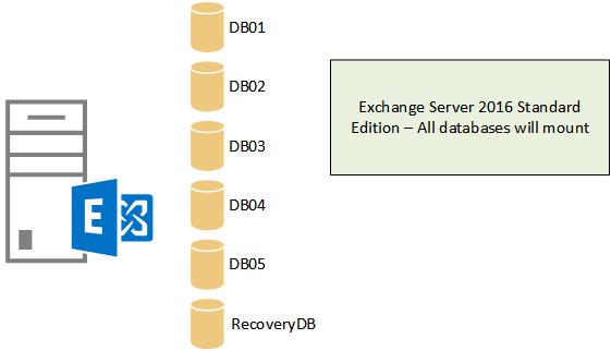 exchange-2016-standard-edition