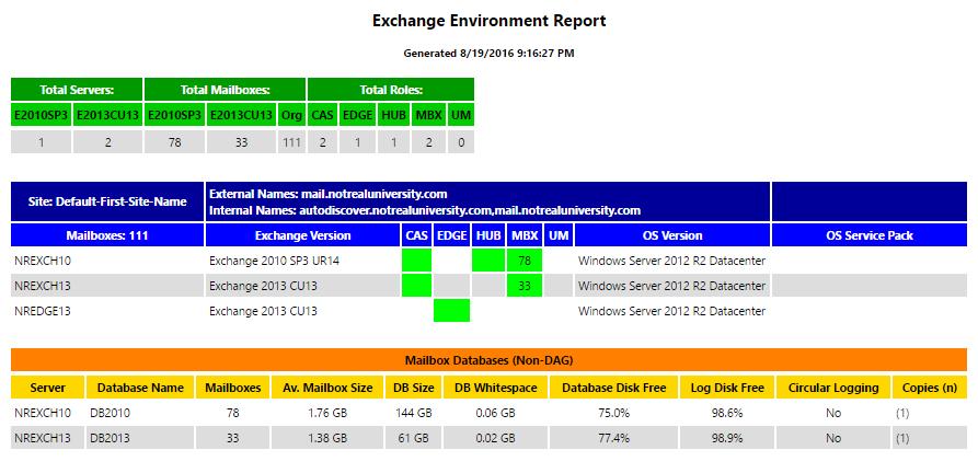 environment-report