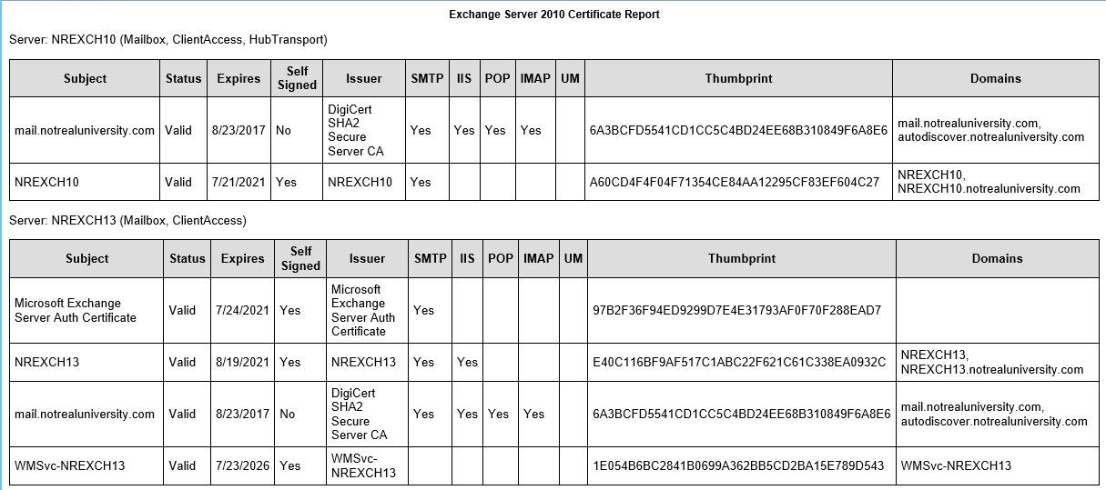 certificate-report