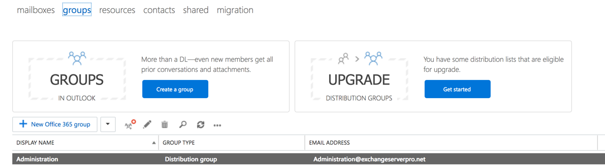 The Price of Office 365 Groups