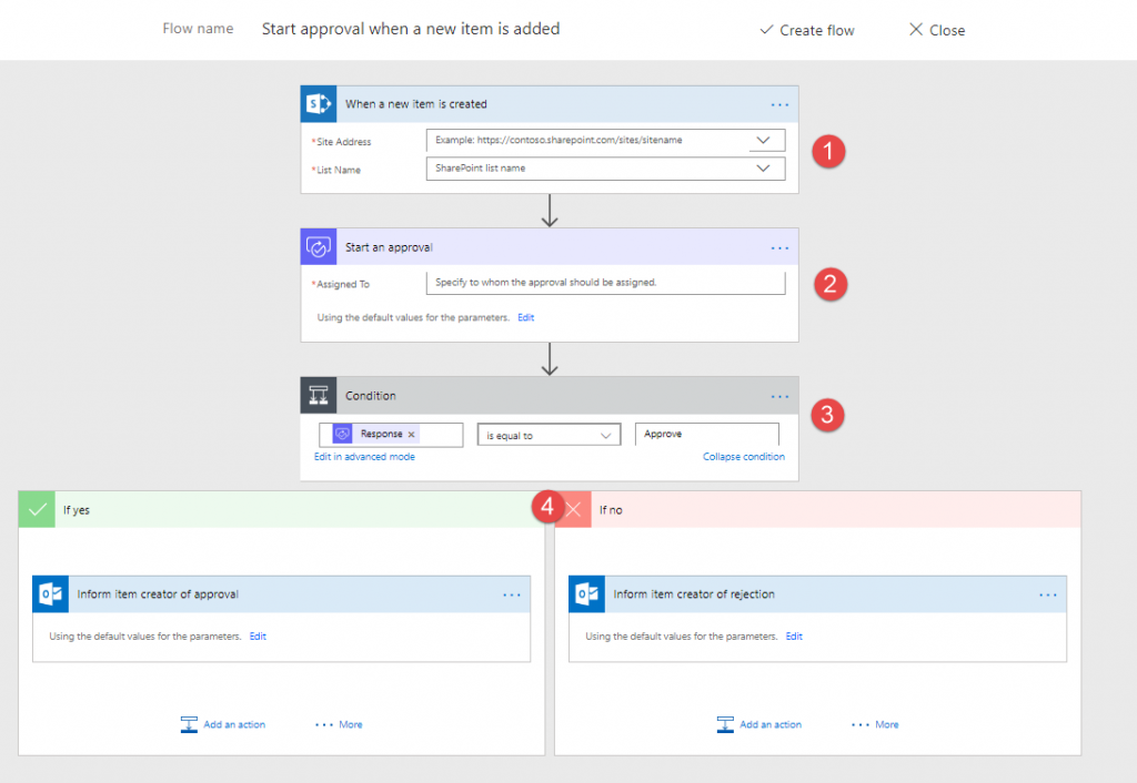 Automating New User Account On-boarding Using SharePoint Online, Flow, and PowerApps
