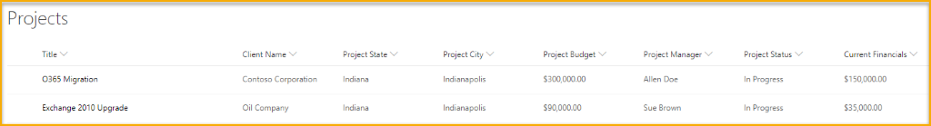 Projects dashboard columns