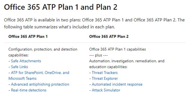 Office 365 ATP plans