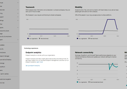 Endpoint Analytics on Productivity Score Dashboard
