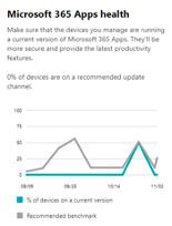 Microsoft 365 apps health